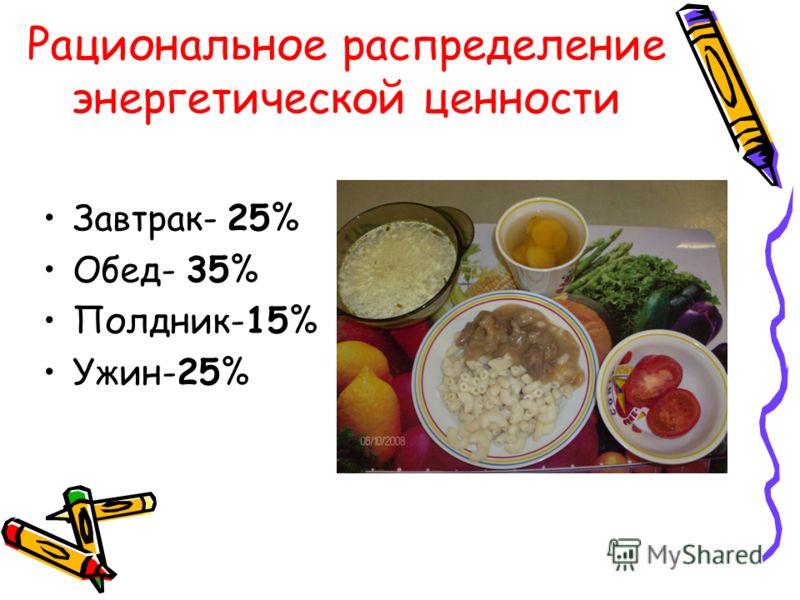 Рациональное распределение энергетической ценности Завтрак- 25% Обед- 35% Полдник-15% Ужин-25%