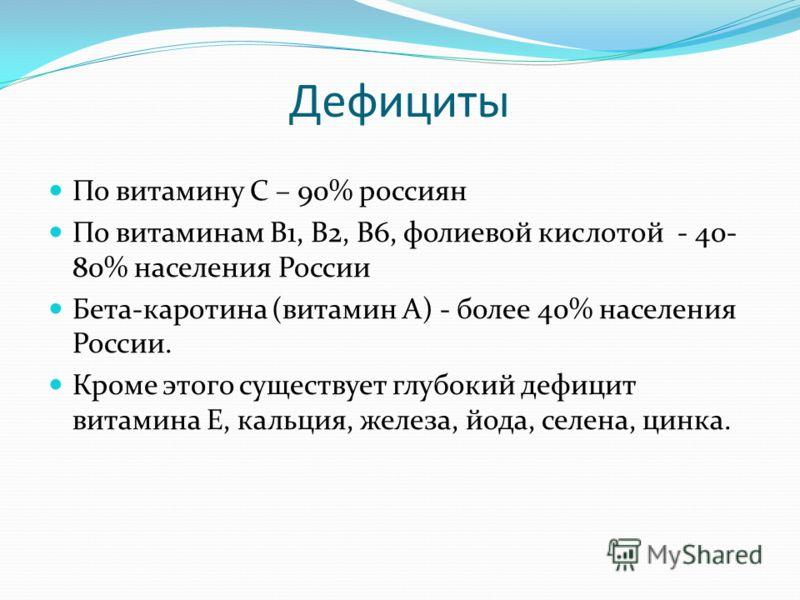 Дефициты По витамину С – 90% россиян По витаминам В1, В2, В6, фолиевой кислотой - 40- 80% населения России Бета-каротина (витамин А) - более 40% населения России. Кроме этого существует глубокий дефицит витамина Е, кальция, железа, йода, селена, цинк