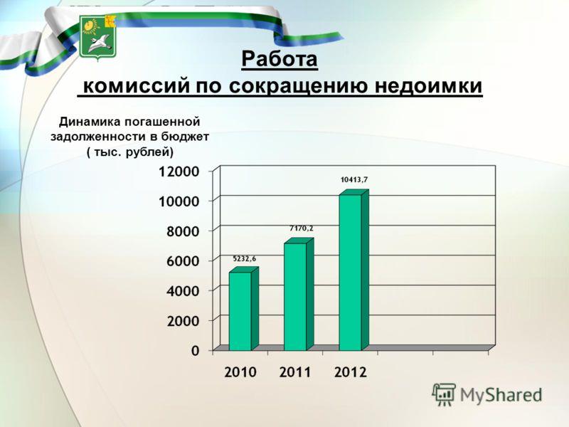 Работа комиссий по сокращению недоимки Динамика погашенной задолженности в бюджет ( тыс. рублей)