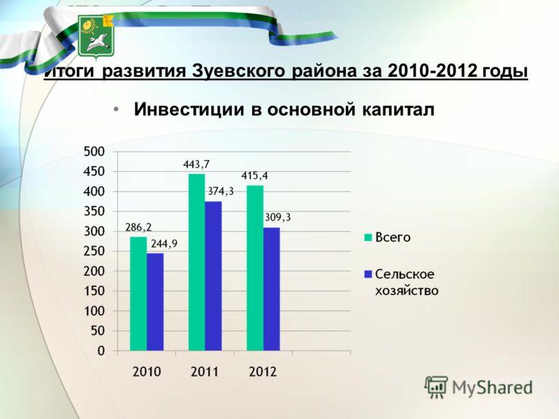 Итоги развития Зуевского района за 2010-2012 годы Инвестиции в основной капитал