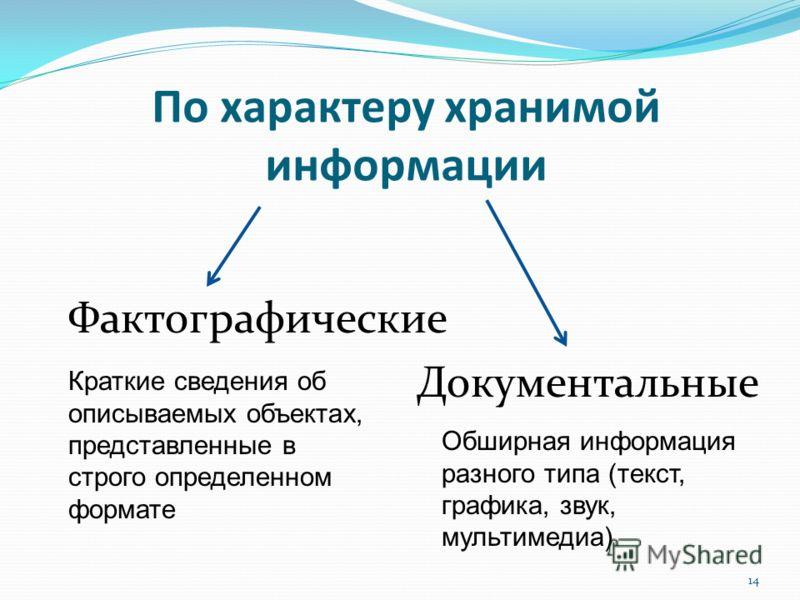 По характеру хранимой информации Фактографические Документальные Краткие сведения об описываемых объектах, представленные в строго определенном формате Обширная информация разного типа (текст, графика, звук, мультимедиа) 14