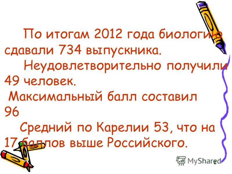 2 По итогам 2012 года биологию сдавали 734 выпускника. Неудовлетворительно получили 49 человек. Максимальный балл составил 96 Средний по Карелии 53, что на 17 баллов выше Российского.