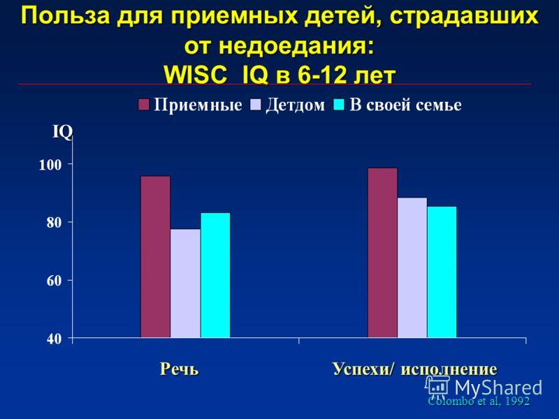 Польза для приемных детей, страдавших от недоедания: WISC IQ в 6-12 лет Речь Успехи/ исполнение IQ Colombo et al, 1992