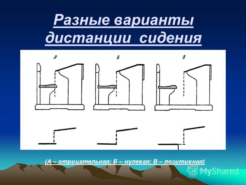 Разные варианты дистанции сидения (А – отрицательная; Б – нулевая; В – позитивная)