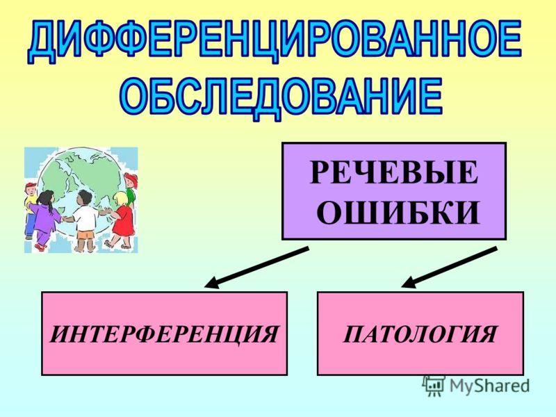 РЕЧЕВЫЕ ОШИБКИ ИНТЕРФЕРЕНЦИЯПАТОЛОГИЯ