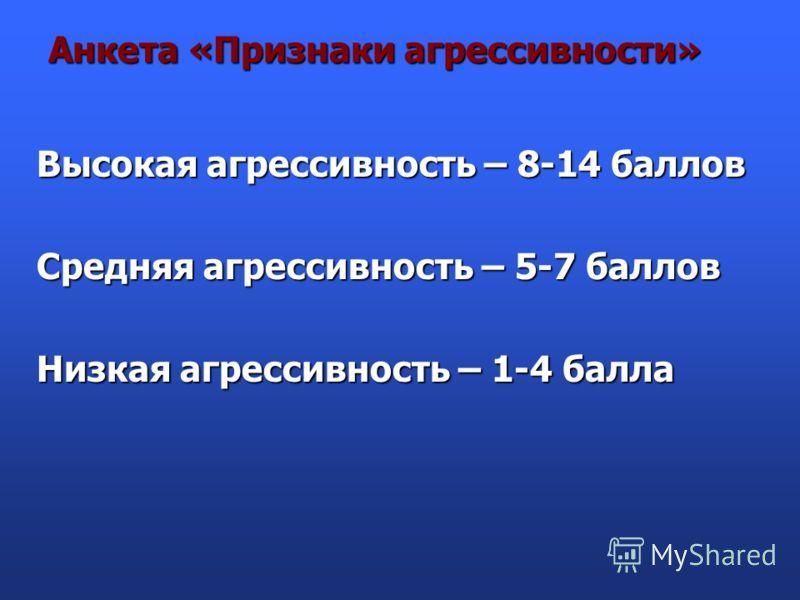 Анкета «Признаки агрессивности» Высокая агрессивность – 8-14 баллов Средняя агрессивность – 5-7 баллов Низкая агрессивность – 1-4 балла