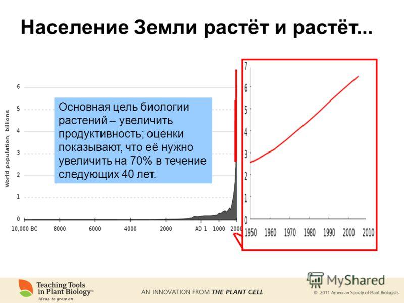 Население Земли растёт и растёт... Основная цель биологии растений – увеличить продуктивность; оценки показывают, что её нужно увеличить на 70% в течение следующих 40 лет.