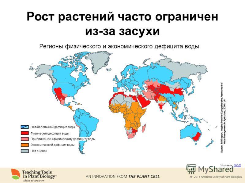 Источник: IWMIIWMI Регионы физического и экономического дефицита воды Рост растений часто ограничен из-за засухи Нет/небольшой дефицит воды Физический дефицит воды Приближение к физическому дефициту воды Экономический дефицит воды Нет оценок
