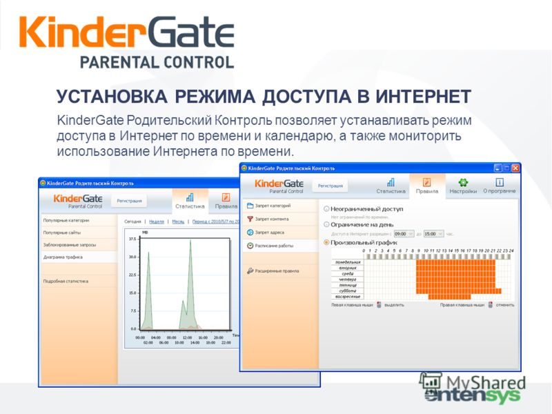 KinderGate Родительский Контроль позволяет устанавливать режим доступа в Интернет по времени и календарю, а также мониторить использование Интернета по времени. УСТАНОВКА РЕЖИМА ДОСТУПА В ИНТЕРНЕТ