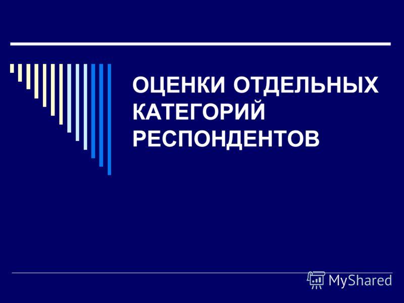 ОЦЕНКИ ОТДЕЛЬНЫХ КАТЕГОРИЙ РЕСПОНДЕНТОВ