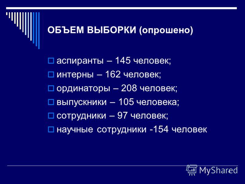 ОБЪЕМ ВЫБОРКИ (опрошено) аспиранты – 145 человек; интерны – 162 человек; ординаторы – 208 человек; выпускники – 105 человека; сотрудники – 97 человек; научные сотрудники -154 человек 4