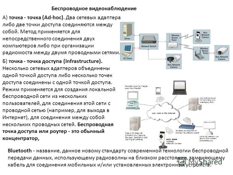Беспроводное видеонаблюдение А) точка - точка (Ad-hoc). Два сетевых адаптера либо две точки доступа соединяются между собой. Метод применяется для непосредственного соединения двух компьютеров либо при организации радиомоста между двумя проводными се