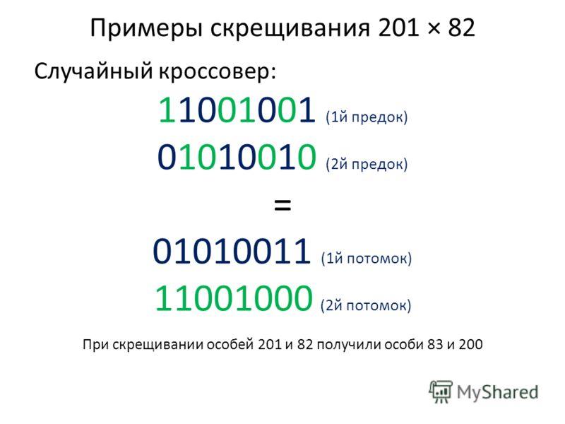 Примеры скрещивания 201 × 82 Случайный кроссовер: 11001001 (1й предок) 01010010 (2й предок) = 01010011 (1й потомок) 11001000 (2й потомок) При скрещивании особей 201 и 82 получили особи 83 и 200