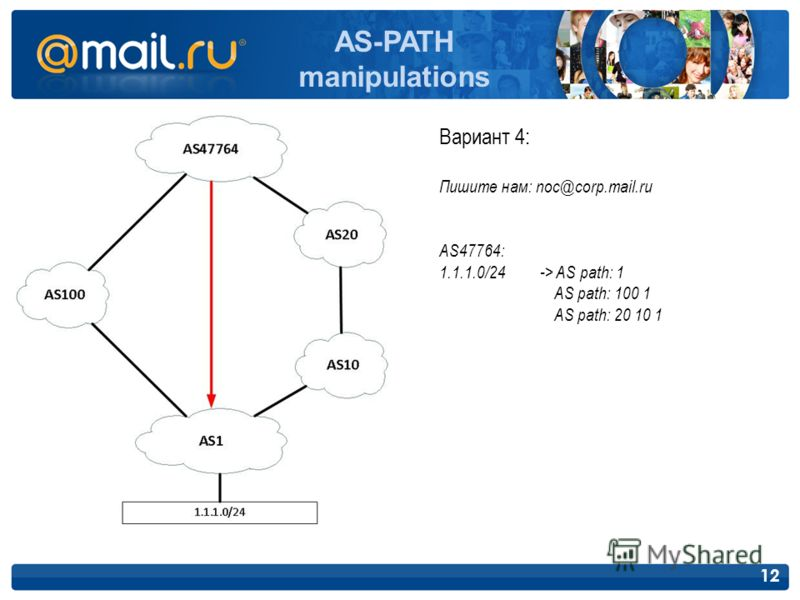 AS-PATH manipulations 12 Вариант 4: Пишите нам: noc@corp.mail.ru AS47764: 1.1.1.0/24 -> AS path: 1 AS path: 100 1 AS path: 20 10 1