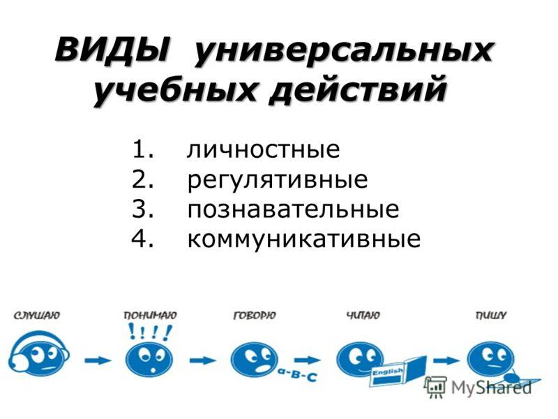 ВИДЫ универсальных учебных действий 1.личностные 2.регулятивные 3.познавательные 4.коммуникативные