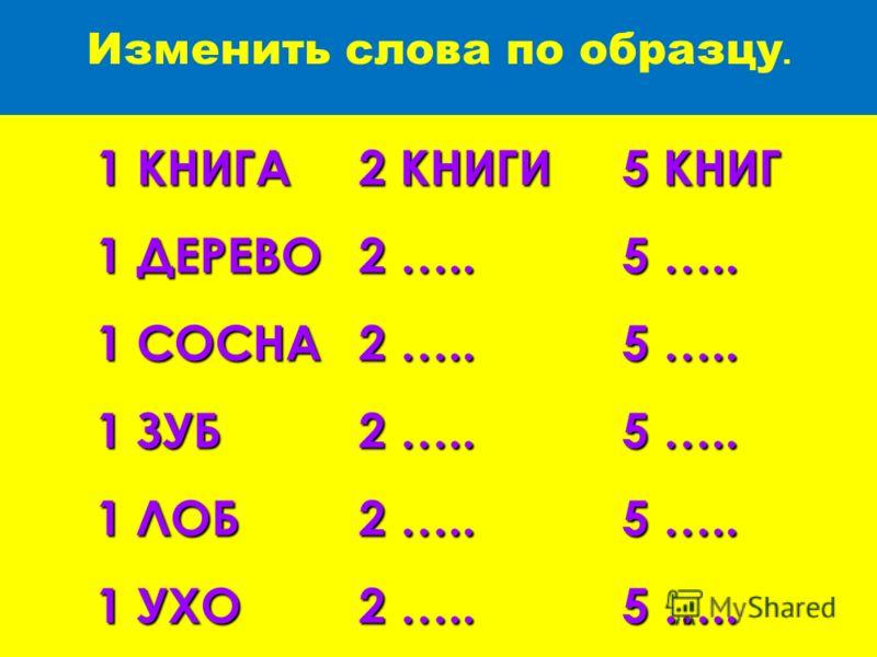 1 КНИГА2 КНИГИ5 КНИГ 1 ДЕРЕВО2 …..5 ….. 1 СОСНА2 …..5 ….. 1 ЗУБ2 …..5 ….. 1 ЛОБ2 ….. 5 ….. 1 УХО2 ….. 5 ….. 1 КНИГА2 КНИГИ5 КНИГ 1 ДЕРЕВО2 …..5 ….. 1 СОСНА2 …..5 ….. 1 ЗУБ2 …..5 ….. 1 ЛОБ2 ….. 5 ….. 1 УХО2 ….. 5 ….. Изменить слова по образцу.