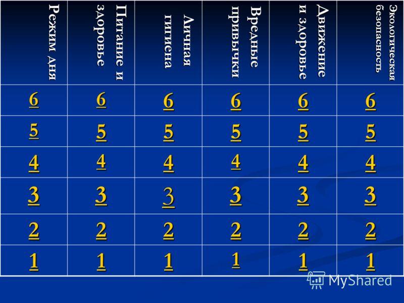 Правила игры: Игровое поле состоит из шести секторов, в каждом секторе по шесть вопросов разной сложности. Игровое поле состоит из шести секторов, в каждом секторе по шесть вопросов разной сложности. Команды по очереди выбирают сектор и вопрос. Коман