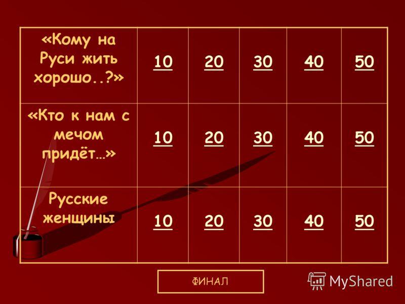 «Кому на Руси жить хорошо..?» 1020304050 «Кто к нам с мечом придёт…» 1020304050 Русские женщины 1020304050 ФИНАЛ