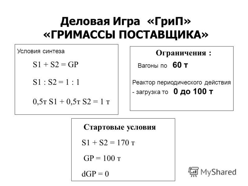 Деловая Игра «ГриП» «ГРИМАССЫ ПОСТАВЩИКА» GP = 100 т S1 : S2 = 1 : 1 0,5т S1 + 0,5т S2 = 1 т Стартовые условия S1 + S2 = 170 т dGP = 0 S1 + S2 = GP Вагоны по 60 т Реактор периодического действия - загрузка то 0 до 100 т Условия синтеза Ограничения :