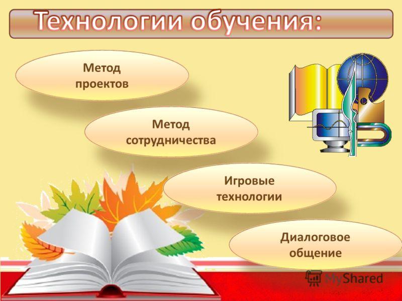 Метод проектов Метод проектов Метод сотрудничества Игровые технологии Диалоговое общение