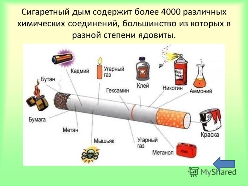 Сигаретный дым содержит более 4000 различных химических соединений, большинство из которых в разной степени ядовиты.