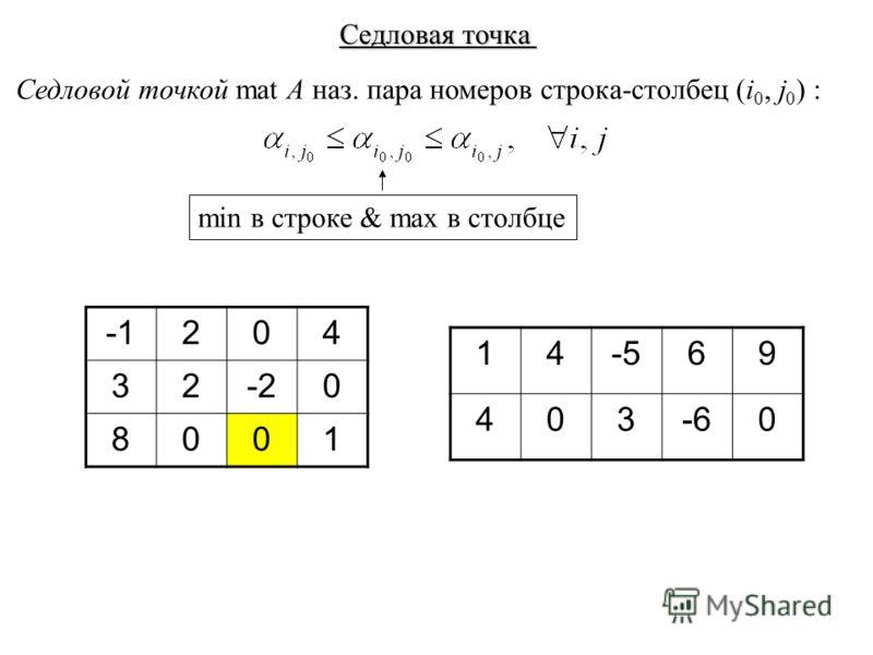 Седловая точка Седловой точкой mat A наз. пара номеров строка-столбец (i 0, j 0 ) : min в строке & max в столбце 204 32-20 8001 14-569 403-60