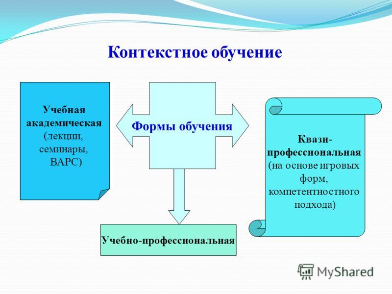Контекстное обучение Квази- профессиональная (на основе игровых форм, компетентностного подхода ) Учебная академическая (лекции, семинары, ВАРС) Формы обучения Учебно-профессиональная