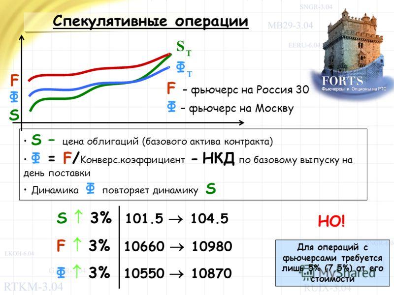 Спекулятивные операции S F S T S – цена облигаций (базового актива контракта) Ф = F/ Kонверс.коэффициент - НКД по базовому выпуску на день поставки Динамика Ф повторяет динамику S F – фьючерс на Россия 30 Ф – фьючерс на Москву S 3% 101.5 104.5 F 3% 1