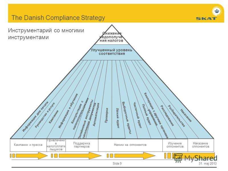 The Danish Compliance Strategy Side 9 31. maj 2013 Инструментарий со многими инструментами Кампании и пресса Привлечени е налогоплате льщиков Поддержка партнеров Нажим на оппонентов Наказание Разбирательства Информация для печати Руководство и услуги