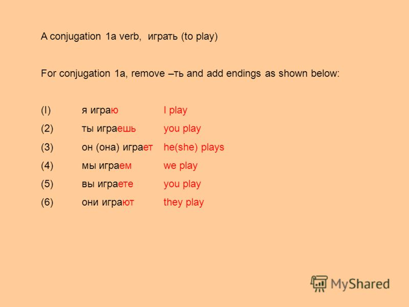 A conjugation 1a verb, играть (to play) For conjugation 1a, remove –ть and add endings as shown below: (I)я играюI play (2)ты играешьyou play (3)он (она) играетhe(she) plays (4)мы играемwe play (5)вы играетеyou play (6)они играютthey play