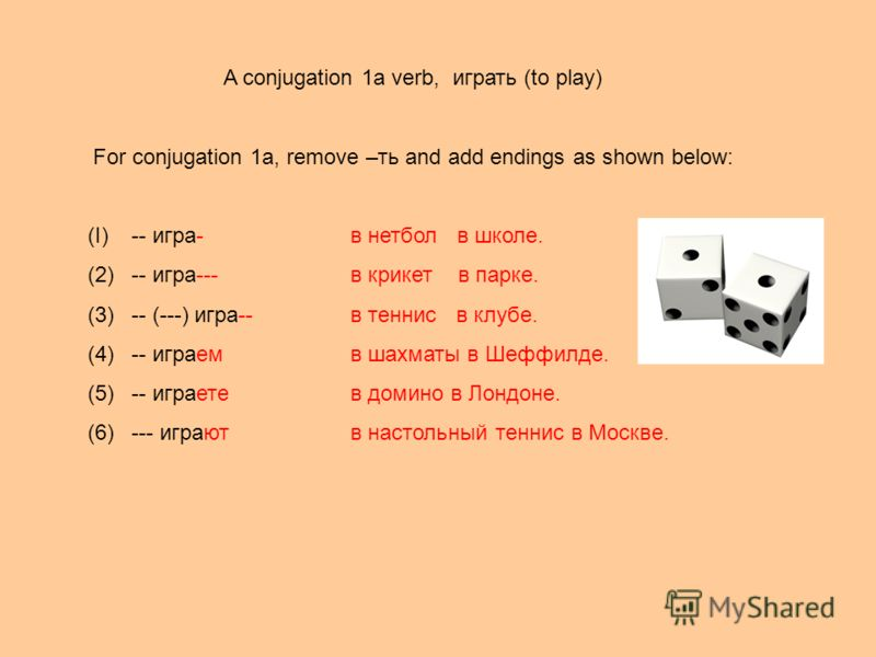 A conjugation 1a verb, играть (to play) For conjugation 1a, remove –ть and add endings as shown below: (I)-- игра-в нетбол в школе. (2)-- игра--- в крикет в парке. (3)-- (---) игра--в теннис в клубе. (4)-- играем в шахматы в Шеффилде. (5)-- играете в