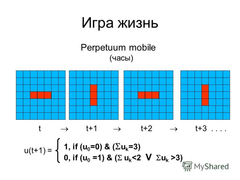 1, if (u 0 =0) & ( u k =3) 0, if (u 0 =1) & ( u k 3) u(t+1) = t t+1 t+2 t+3.... Perpetuum mobile (часы) Игра жизнь