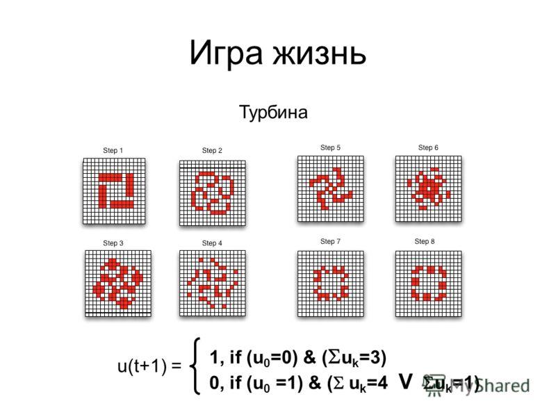 Турбина 1, if (u 0 =0) & ( u k =3) 0, if (u 0 =1) & ( u k =4 V u k =1) u(t+1) =