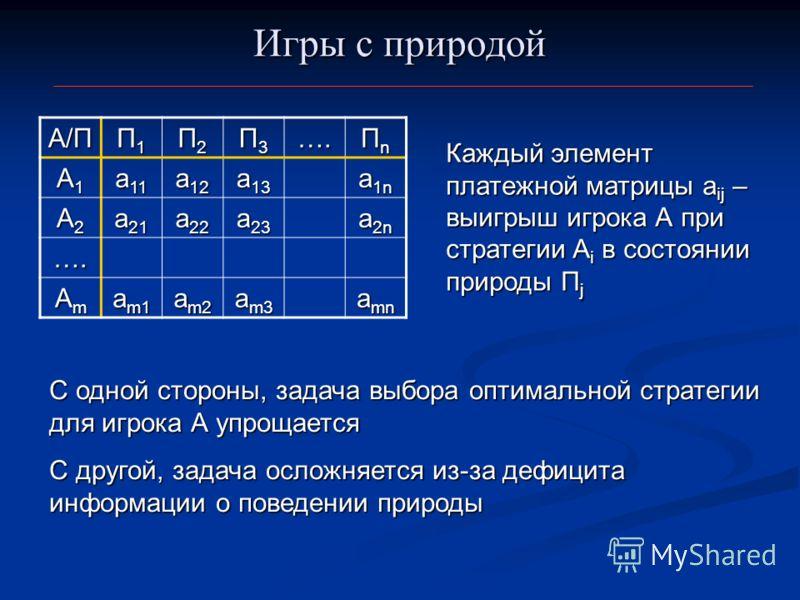 Игры с природой A/П П1П1П1П1 П2П2П2П2 П3П3П3П3…. ПnПnПnПn A1A1A1A1 a 11 a 12 a 13 a 1n A2A2A2A2 a 21 a 22 a 23 a 2n …. AmAmAmAm a m1 a m2 a m3 a mn Каждый элемент платежной матрицы a ij – выигрыш игрока А при стратегии A i в состоянии природы П j С о