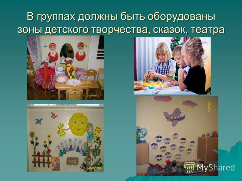 В группах должны быть оборудованы зоны детского творчества, сказок, театра