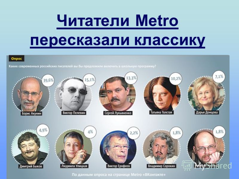 Читатели Metro пересказали классику