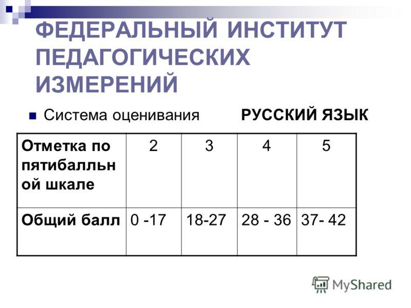 ФЕДЕРАЛЬНЫЙ ИНСТИТУТ ПЕДАГОГИЧЕСКИХ ИЗМЕРЕНИЙ Система оценивания РУССКИЙ ЯЗЫК Отметка по пятибалльн ой шкале 2345 Общий балл0 -1718-2728 - 3637- 42