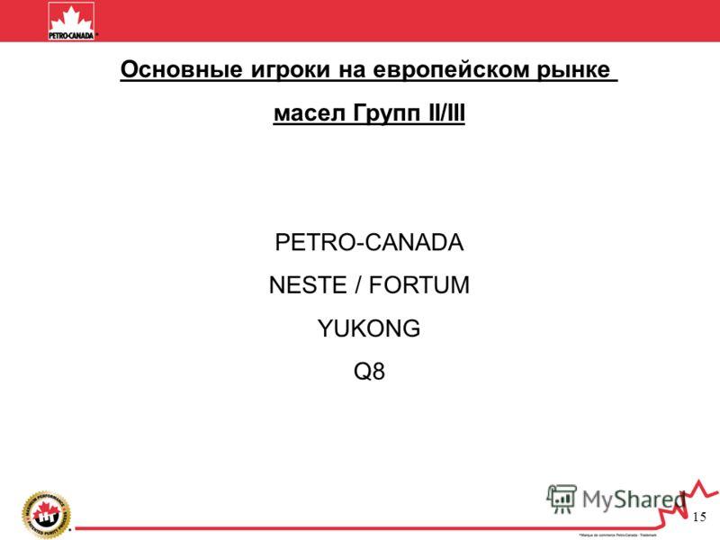 15 Основные игроки на европейском рынке масел Групп II/III PETRO-CANADA NESTE / FORTUM YUKONG Q8