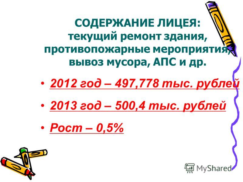 СОДЕРЖАНИЕ ЛИЦЕЯ: текущий ремонт здания, противопожарные мероприятия, вывоз мусора, АПС и др. 2012 год – 497,778 тыс. рублей 2013 год – 500,4 тыс. рублей Рост – 0,5%