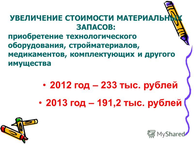 УВЕЛИЧЕНИЕ СТОИМОСТИ МАТЕРИАЛЬНЫХ ЗАПАСОВ: приобретение технологического оборудования, стройматериалов, медикаментов, комплектующих и другого имущества 2012 год – 233 тыс. рублей 2013 год – 191,2 тыс. рублей