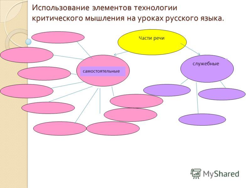 Использование элементов технологии критического мышления на уроках русского языка. Использование элементов технологии критического мышления на уроках русского языка. Части речи служебные самостоятельные