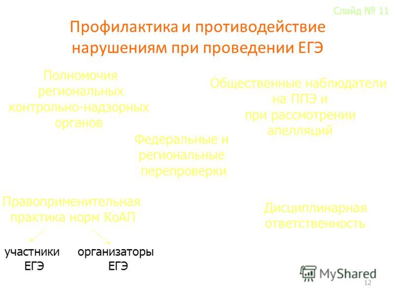 Профилактика и противодействие нарушениям при проведении ЕГЭ 12 Полномочия региональных контрольно-надзорных органов Общественные наблюдатели на ППЭ и при рассмотрении апелляций Дисциплинарная ответственность Федеральные и региональные перепроверки П