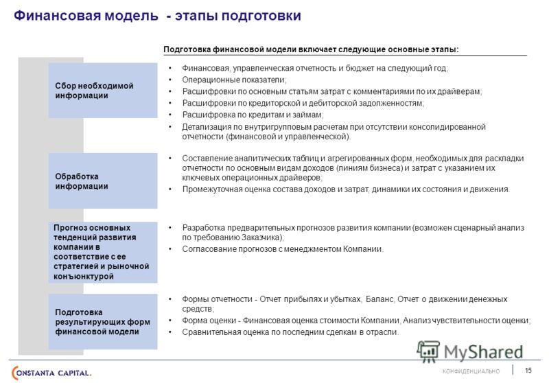 15 КОНФИДЕНЦИАЛЬНО Финансовая модель - этапы подготовки Подготовка финансовой модели включает следующие основные этапы: Финансовая, управленческая отчетность и бюджет на следующий год; Операционные показатели; Расшифровки по основным статьям затрат с