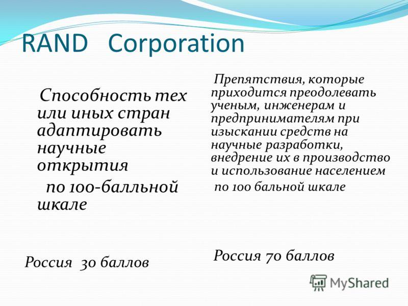 RAND Corporation Способность тех или иных стран адаптировать научные открытия по 100-балльной шкале Россия 30 баллов Препятствия, которые приходится преодолевать ученым, инженерам и предпринимателям при изыскании средств на научные разработки, внедре