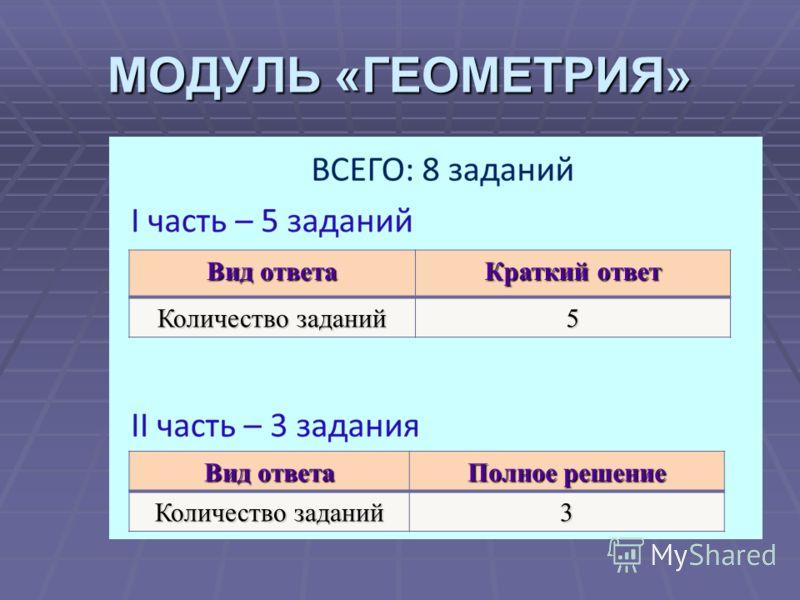 МОДУЛЬ «ГЕОМЕТРИЯ» Вид ответа Полное решение Количество заданий 3 Вид ответа Краткий ответ Количество заданий 5