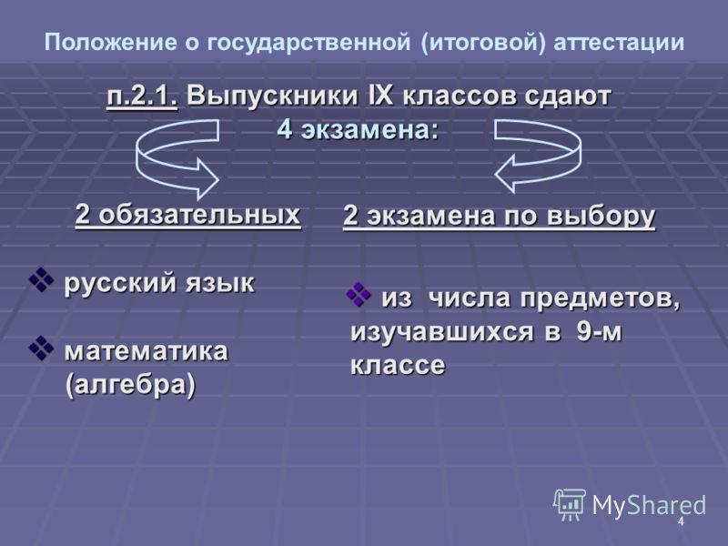 4 п.2.1. Выпускники IX классов сдают 4 экзамена: 2 обязательных русский язык русский язык математика математика (алгебра) (алгебра) 2 экзамена по выбору из числа предметов, изучавшихся в 9-м классе из числа предметов, изучавшихся в 9-м классе Положен