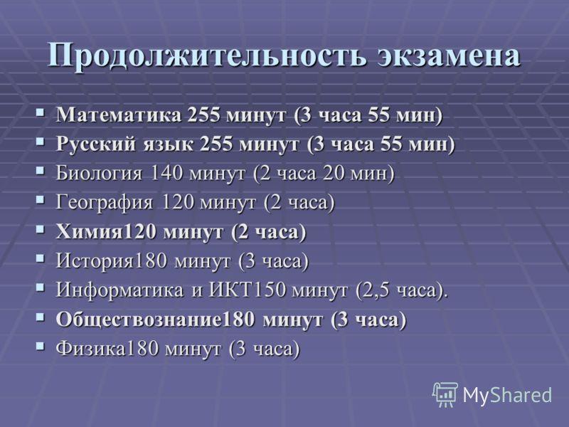 Продолжительность экзамена Математика 255 минут (3 часа 55 мин) Математика 255 минут (3 часа 55 мин) Русский язык 255 минут (3 часа 55 мин) Русский язык 255 минут (3 часа 55 мин) Биология 140 минут (2 часа 20 мин) Биология 140 минут (2 часа 20 мин) Г