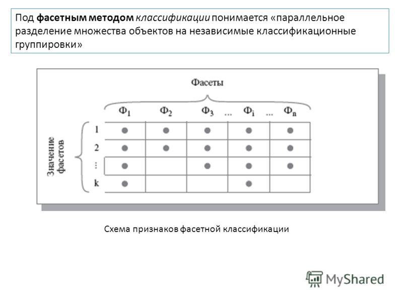 Под фасетным методом классификации понимается «параллельное разделение множества объектов на независимые классификационные группировки» Схема признаков фасетной классификации