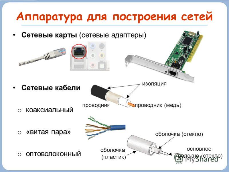 Аппаратура для построения сетей изоляция проводник (медь)проводник оболочка (стекло) оболочка (пластик) основное волокно (стекло) Сетевые карты (сетевые адаптеры) Сетевые кабели o коаксиальный o «витая пара» o оптоволоконный