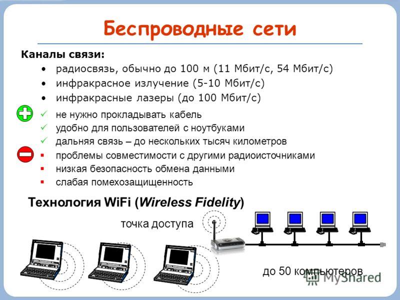 Беспроводные сети Каналы связи: радиосвязь, обычно до 100 м (11 Мбит/c, 54 Мбит/с) инфракрасное излучение (5-10 Мбит/с) инфракрасные лазеры (до 100 Мбит/с) проблемы совместимости с другими радиоисточниками низкая безопасность обмена данными слабая по